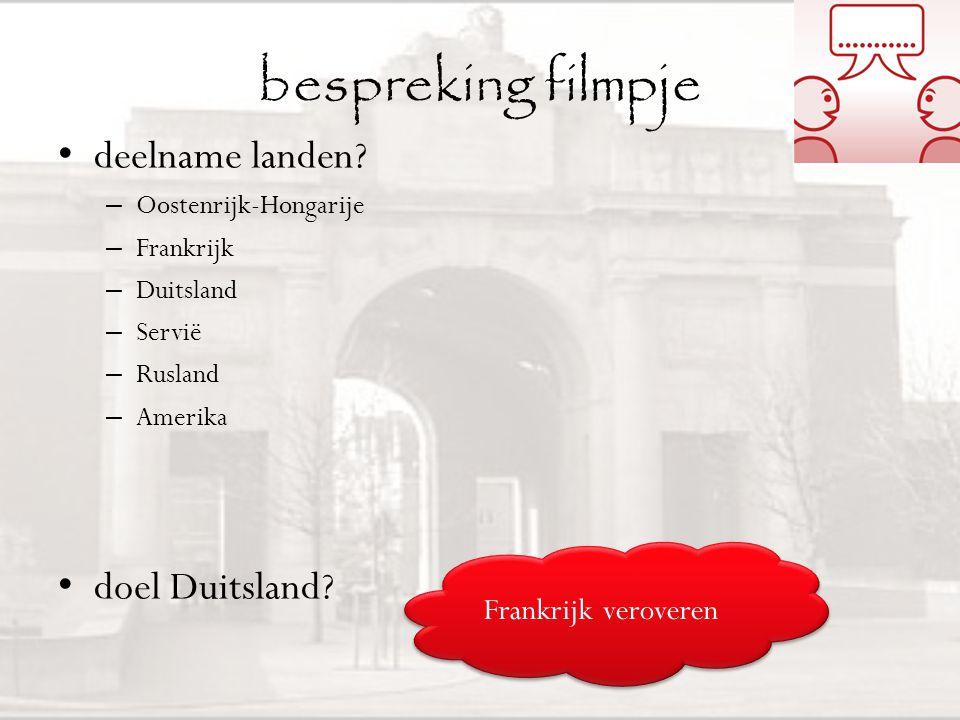 bespreking filmpje deelname landen doel Duitsland