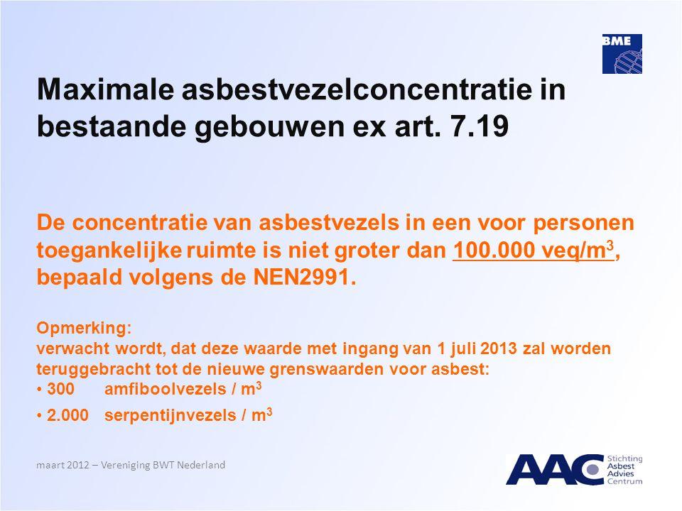 Maximale asbestvezelconcentratie in bestaande gebouwen ex art. 7.19