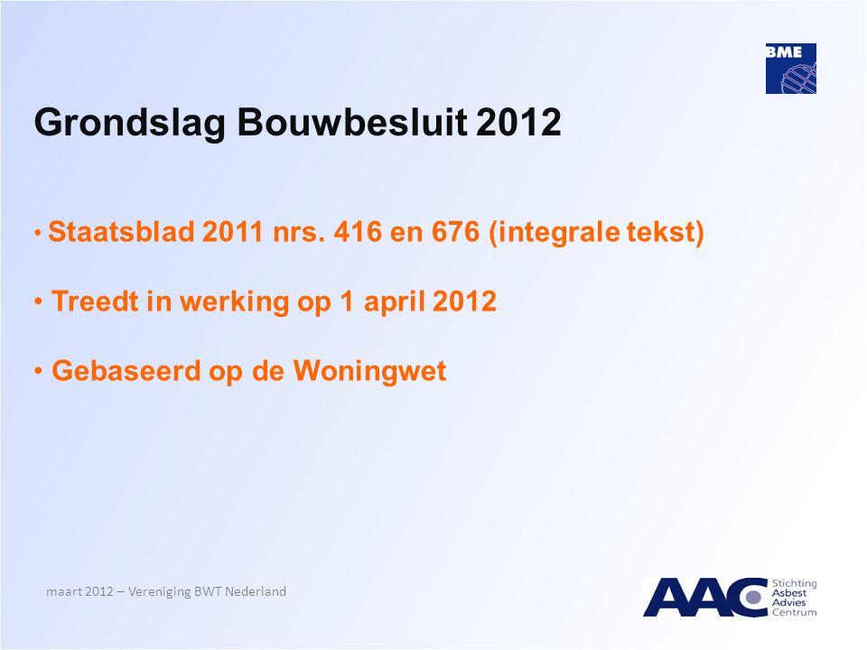 Grondslag Bouwbesluit 2012