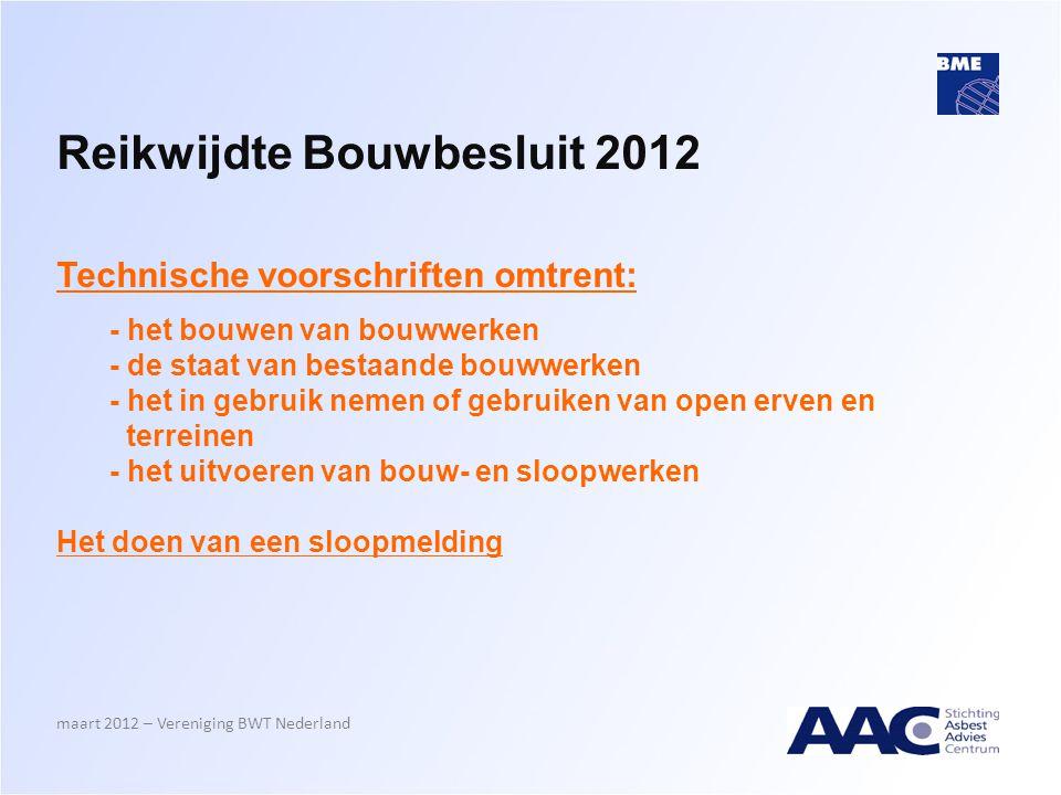 Reikwijdte Bouwbesluit 2012