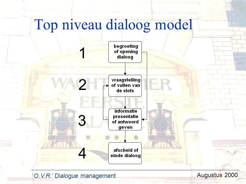 Top niveau dialoog model