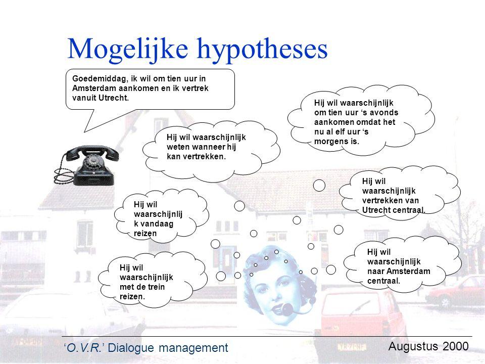 Mogelijke hypotheses Augustus 2000