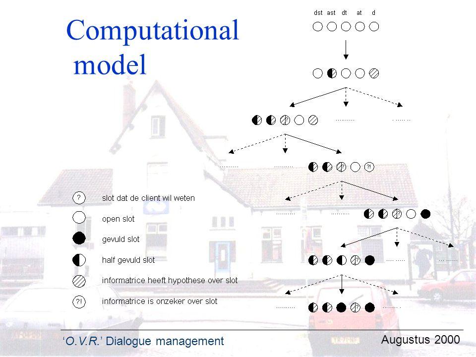 Computational model Augustus 2000