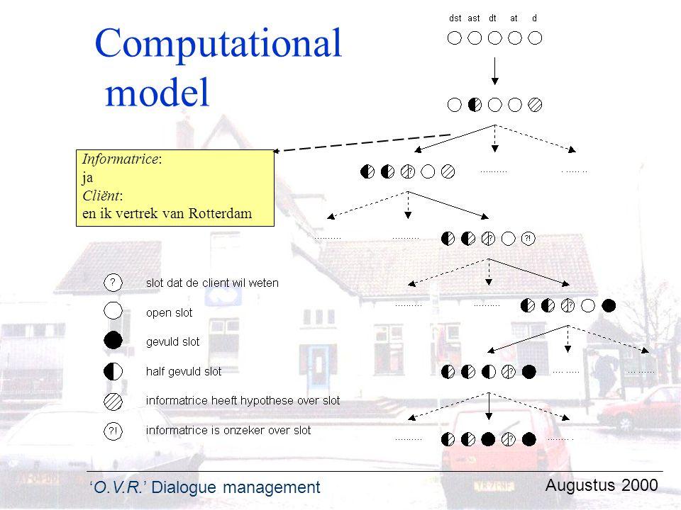 Computational model Augustus 2000 Informatrice: ja Cliënt: