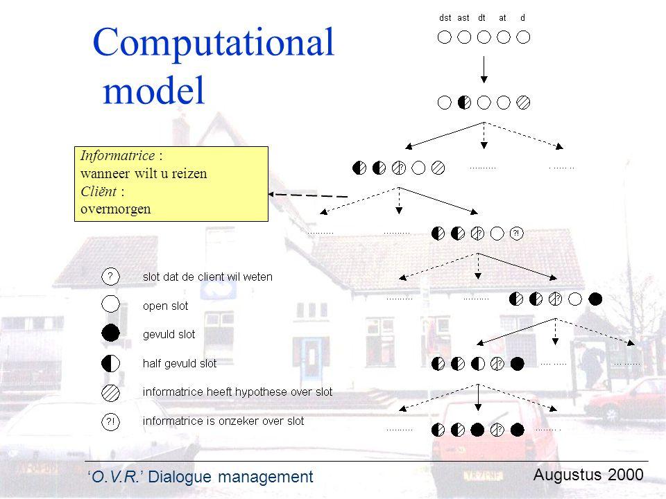 Computational model Augustus 2000 Informatrice : wanneer wilt u reizen