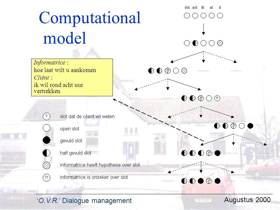 Computational model Augustus 2000 Informatrice :