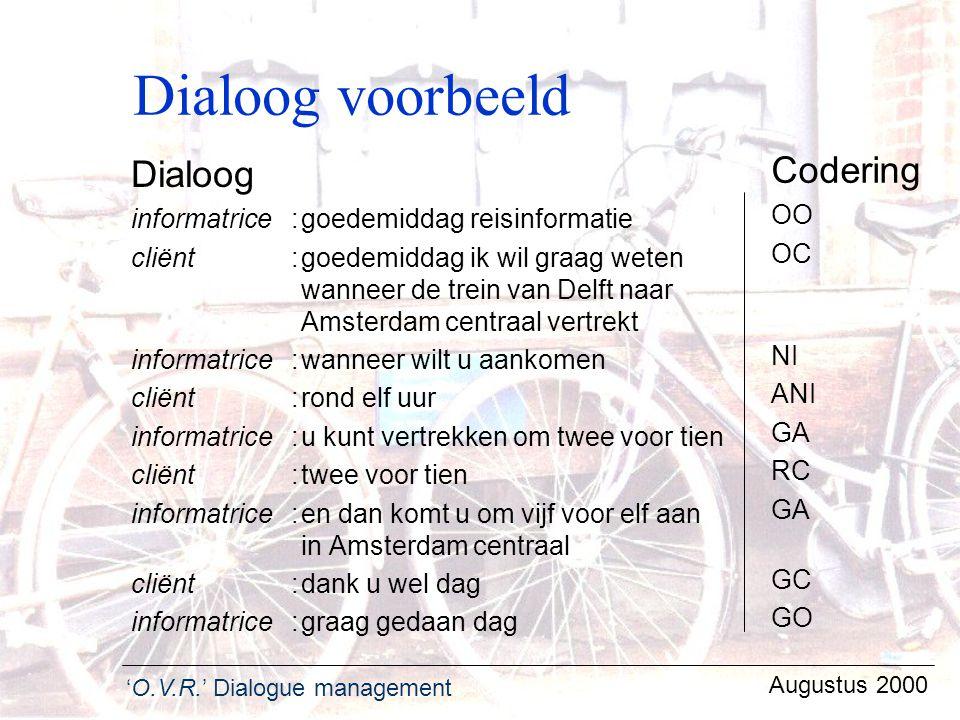Dialoog voorbeeld Codering Dialoog OO