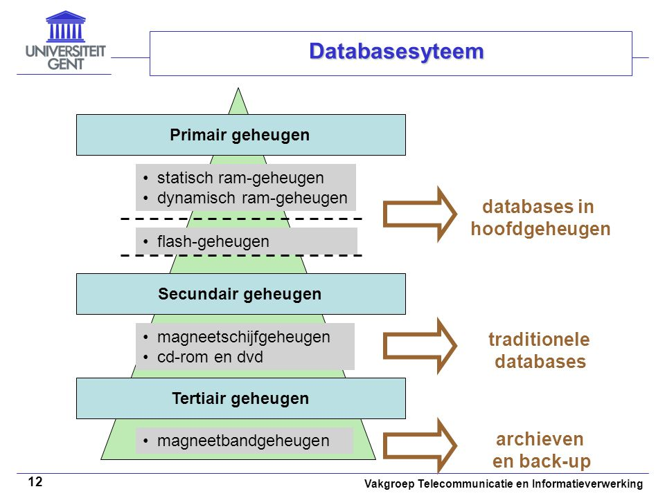 Databasesyteem databases in hoofdgeheugen traditionele databases