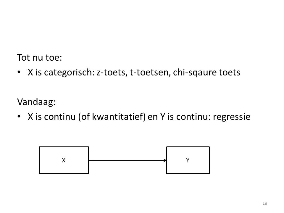 X is categorisch: z-toets, t-toetsen, chi-sqaure toets Vandaag: