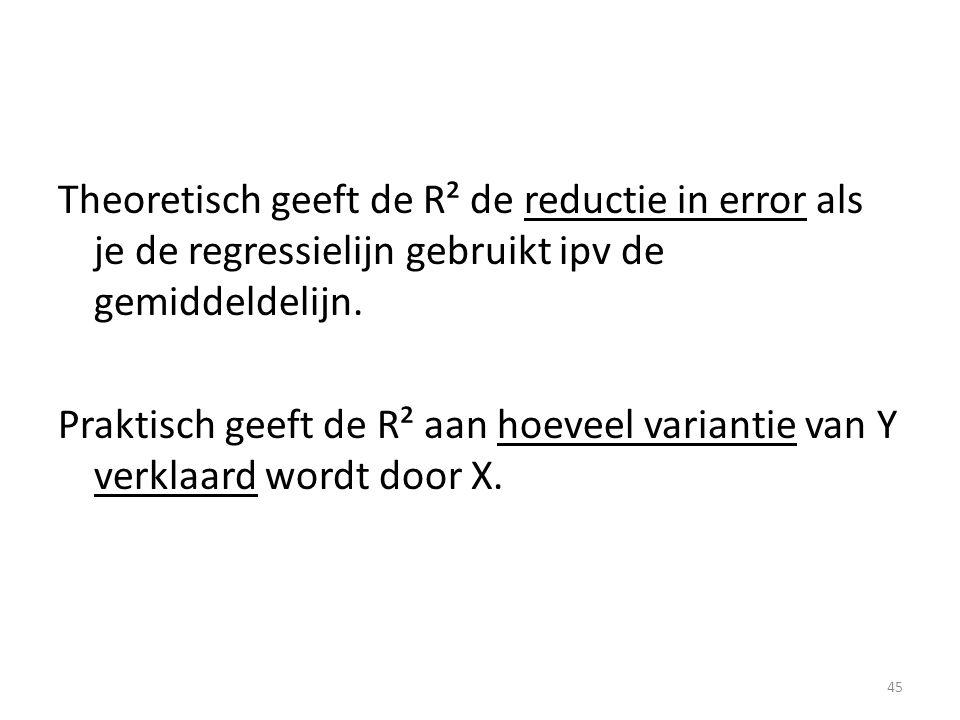 Theoretisch geeft de R² de reductie in error als je de regressielijn gebruikt ipv de gemiddeldelijn.