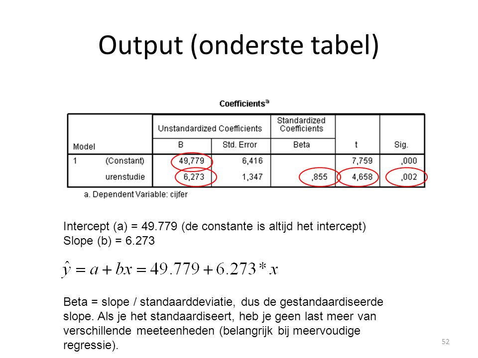 Output (onderste tabel)