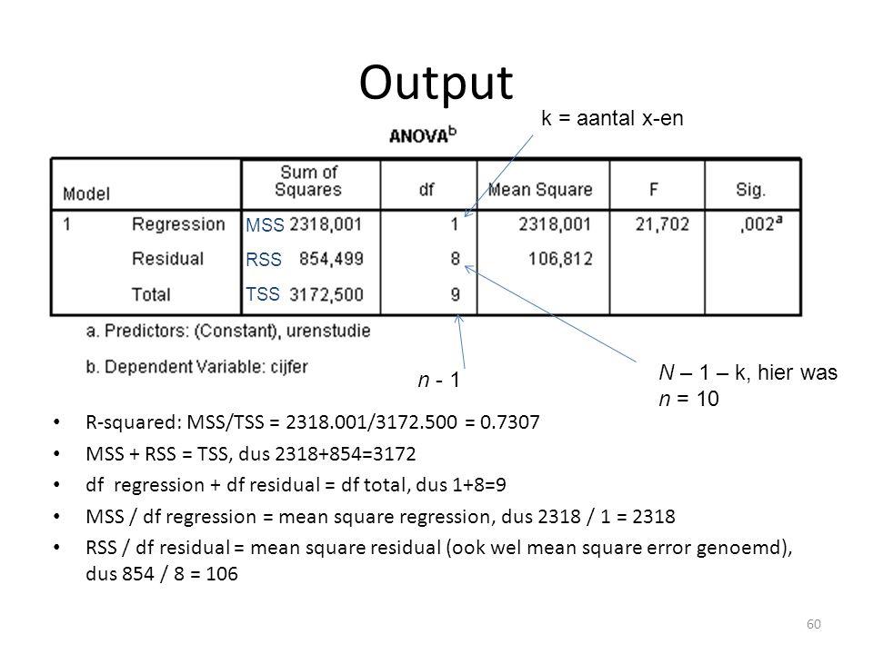 Output k = aantal x-en R-squared: MSS/TSS = 2318.001/3172.500 = 0.7307