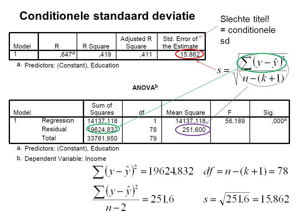 Conditionele standaard deviatie