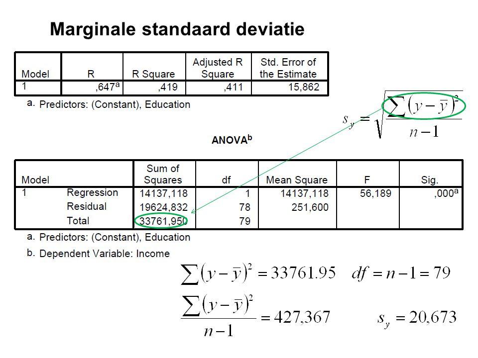 Marginale standaard deviatie