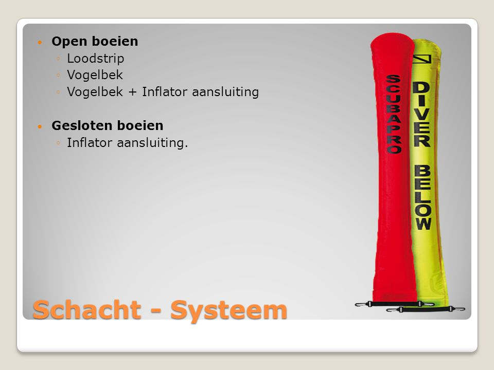 Schacht - Systeem Open boeien Loodstrip Vogelbek