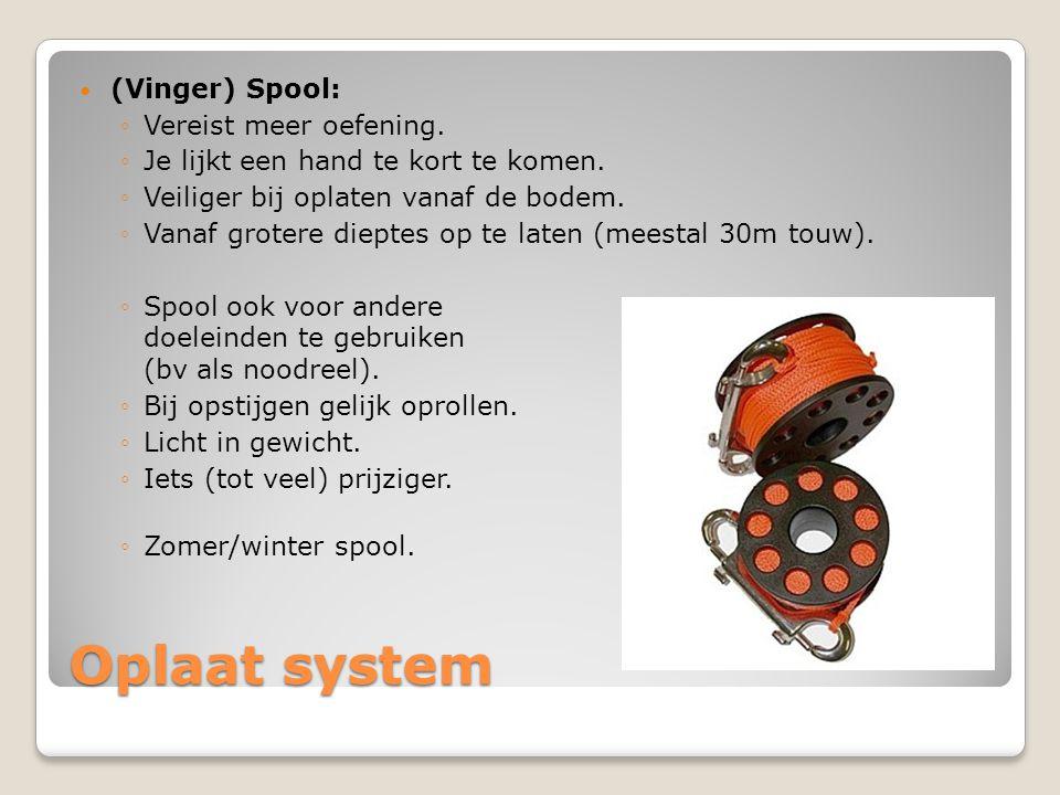 Oplaat system (Vinger) Spool: Vereist meer oefening.