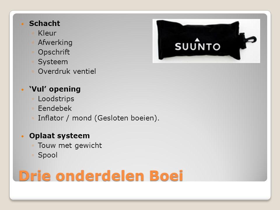 Drie onderdelen Boei Schacht Kleur Afwerking Opschrift Systeem