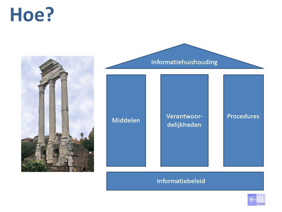Hoe Informatiehuishouding Middelen Verantwoor-delijkheden Procedures