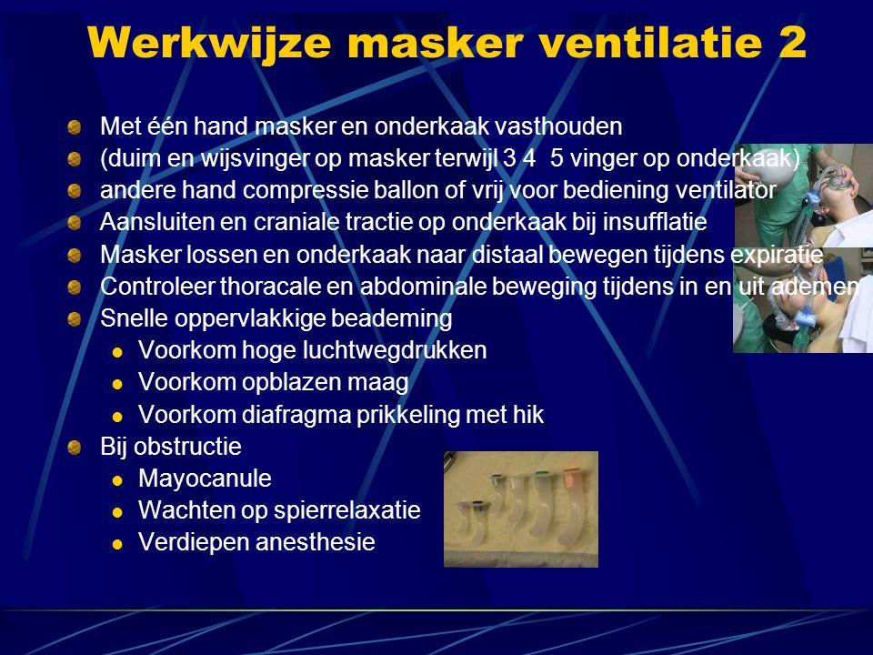 Werkwijze masker ventilatie 2
