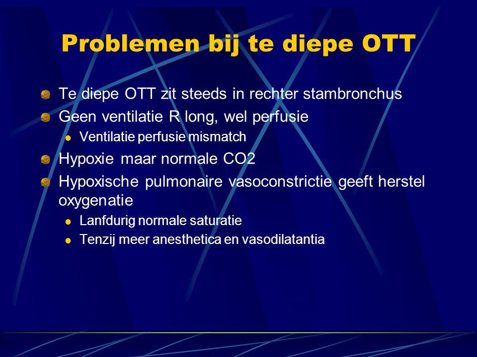 Problemen bij te diepe OTT