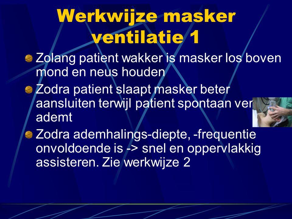 Werkwijze masker ventilatie 1
