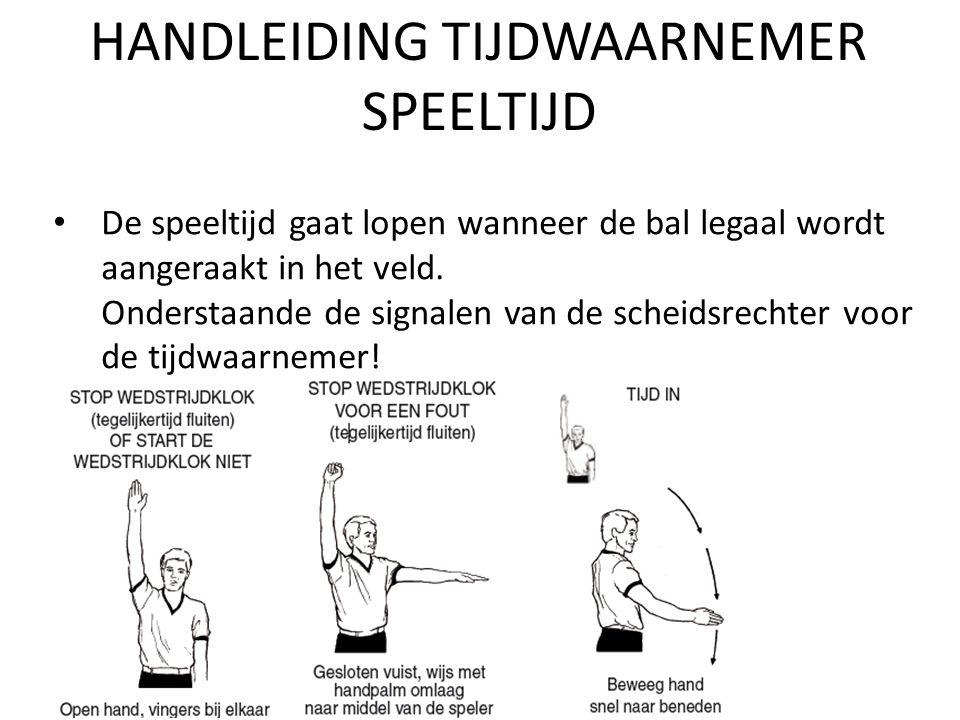 HANDLEIDING TIJDWAARNEMER SPEELTIJD