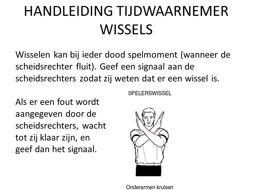 HANDLEIDING TIJDWAARNEMER WISSELS