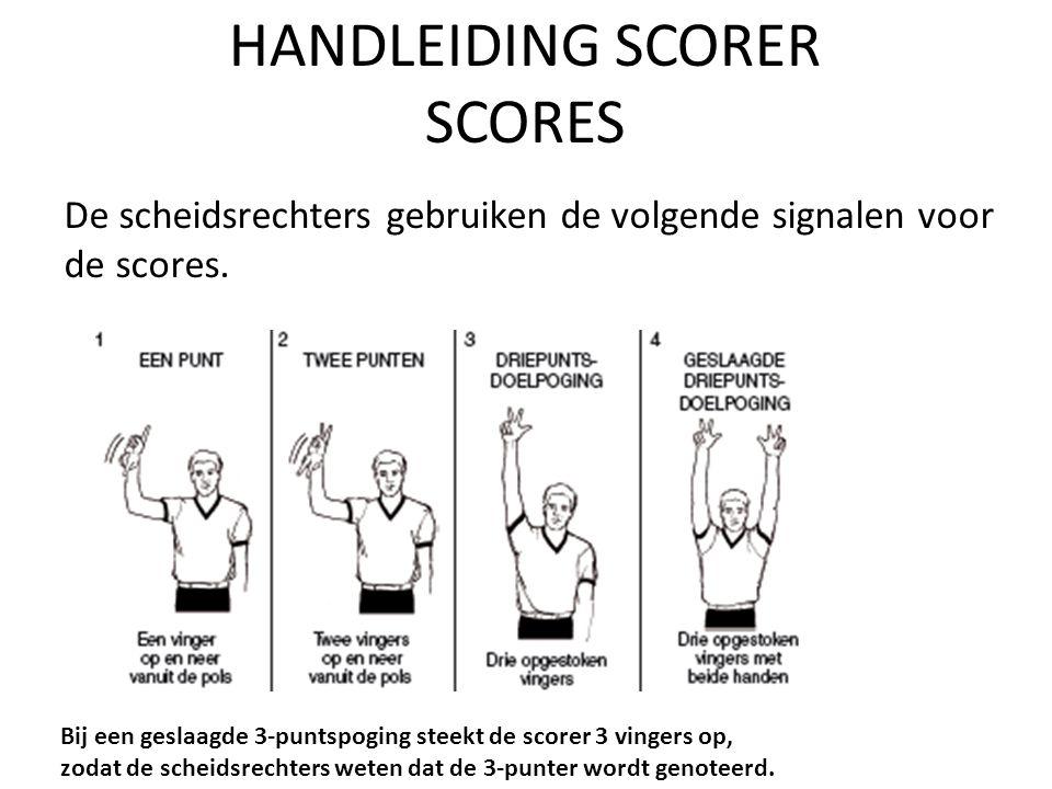 HANDLEIDING SCORER SCORES