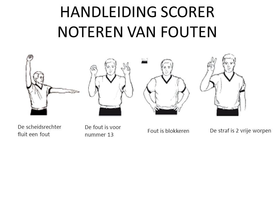 HANDLEIDING SCORER NOTEREN VAN FOUTEN