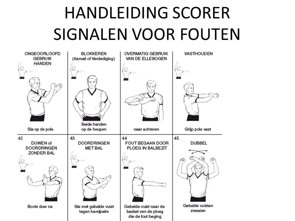 HANDLEIDING SCORER SIGNALEN VOOR FOUTEN