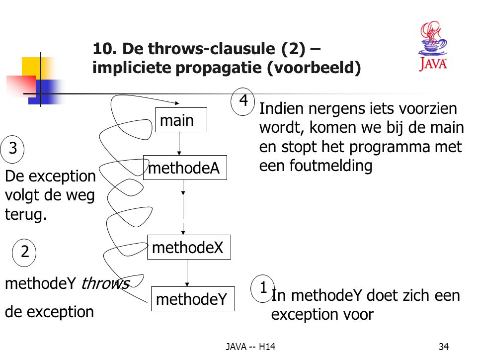 10. De throws-clausule (2) – impliciete propagatie (voorbeeld)