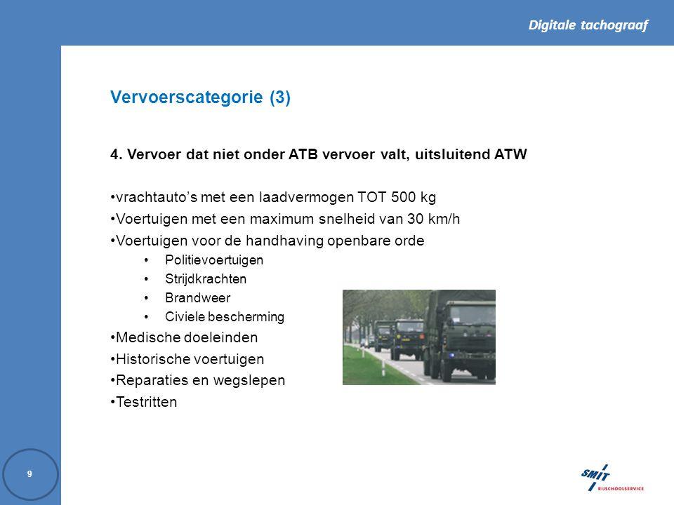 Vervoerscategorie (3) 4. Vervoer dat niet onder ATB vervoer valt, uitsluitend ATW. vrachtauto's met een laadvermogen TOT 500 kg.