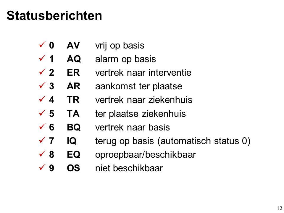 Statusberichten 0 AV vrij op basis 1 AQ alarm op basis