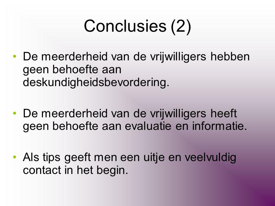 Conclusies (2) De meerderheid van de vrijwilligers hebben geen behoefte aan deskundigheidsbevordering.