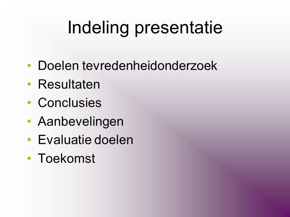 Indeling presentatie Doelen tevredenheidonderzoek Resultaten