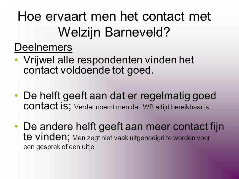 Hoe ervaart men het contact met Welzijn Barneveld