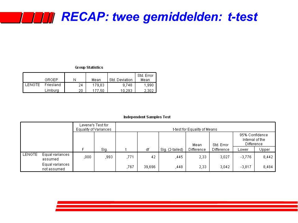 RECAP: twee gemiddelden: t-test