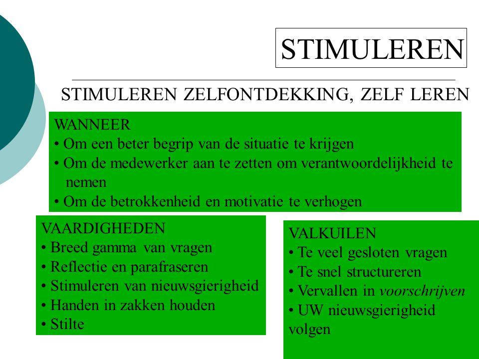 STIMULEREN STIMULEREN ZELFONTDEKKING, ZELF LEREN WANNEER