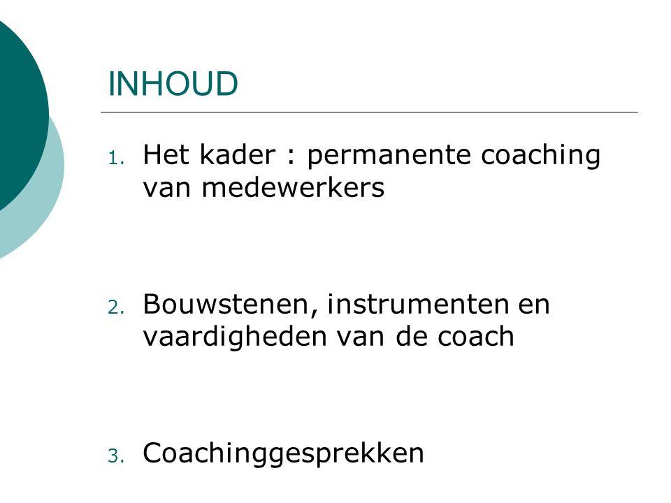 INHOUD Het kader : permanente coaching van medewerkers