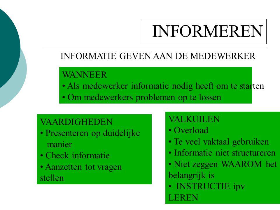INFORMEREN INFORMATIE GEVEN AAN DE MEDEWERKER WANNEER