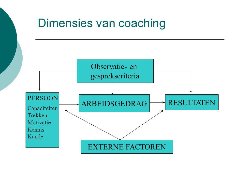 Dimensies van coaching
