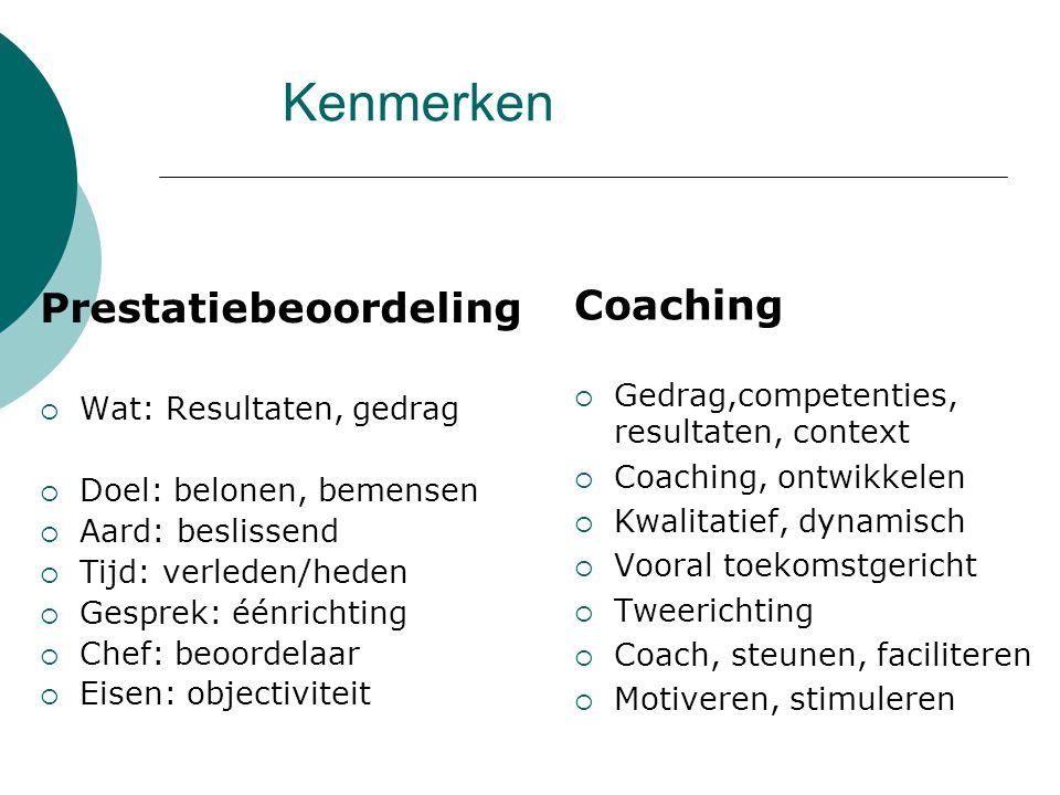 Kenmerken Coaching Prestatiebeoordeling