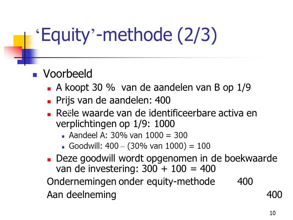 'Equity'-methode (2/3) Voorbeeld