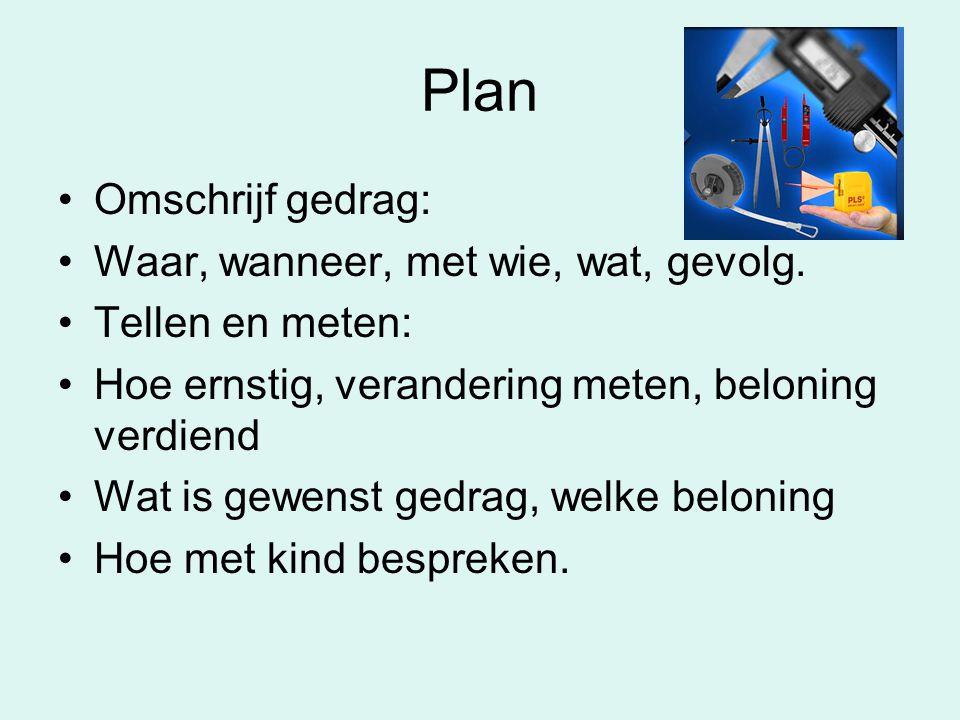 Plan Omschrijf gedrag: Waar, wanneer, met wie, wat, gevolg.