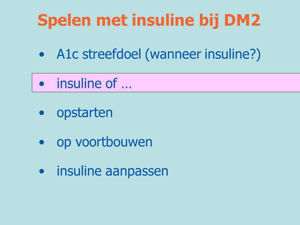 Spelen met insuline bij DM2
