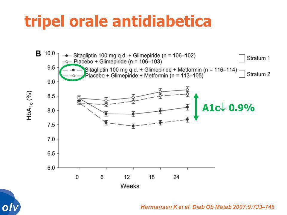 tripel orale antidiabetica
