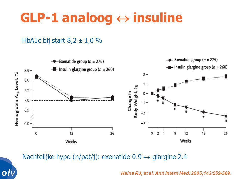 GLP-1 analoog  insuline