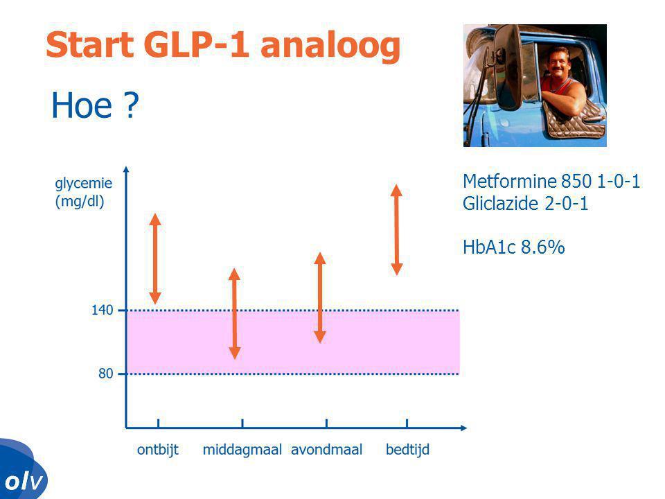 Start GLP-1 analoog Hoe Metformine 850 1-0-1 Gliclazide 2-0-1