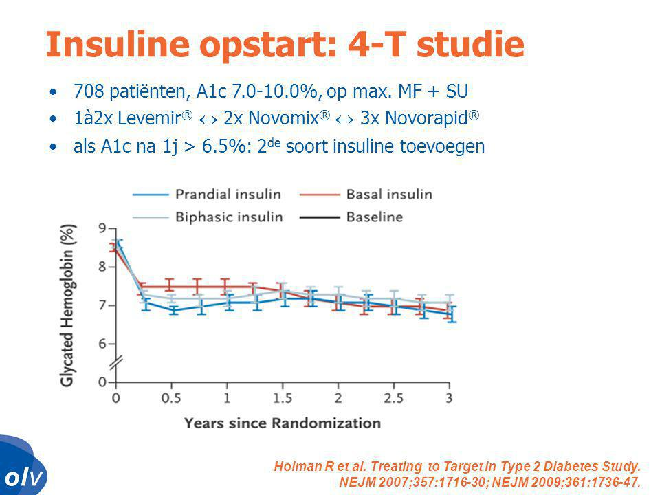 Insuline opstart: 4-T studie