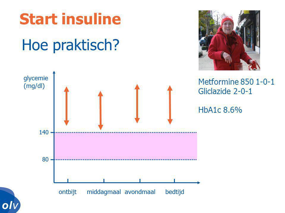Start insuline Hoe praktisch Metformine 850 1-0-1 Gliclazide 2-0-1